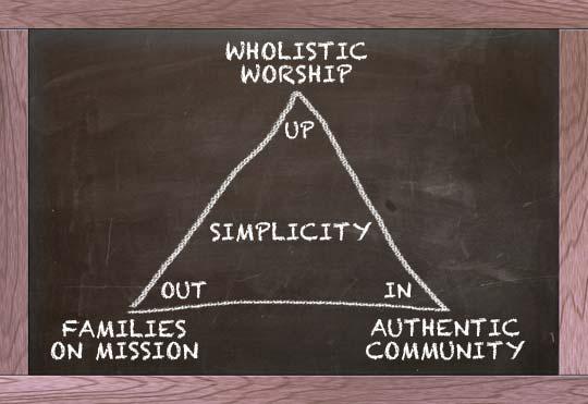Values-Chalkboard